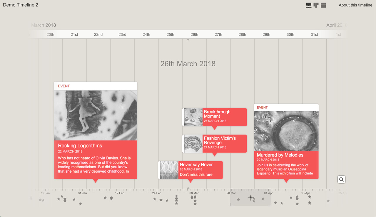 Demo timeline featuring ChronoFlo's standard timeline template