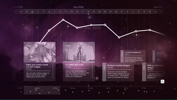 Home page timeline